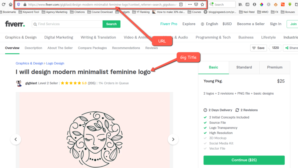 Congruent Fiverr Gig and URL